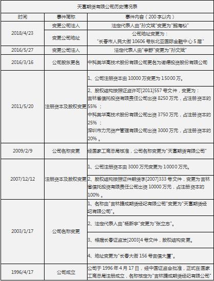 大事记2018.6.13.jpg